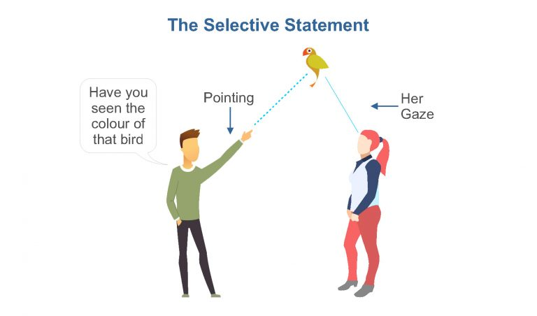 A man pointing at a bird as way to approach a girl and start a conversation
