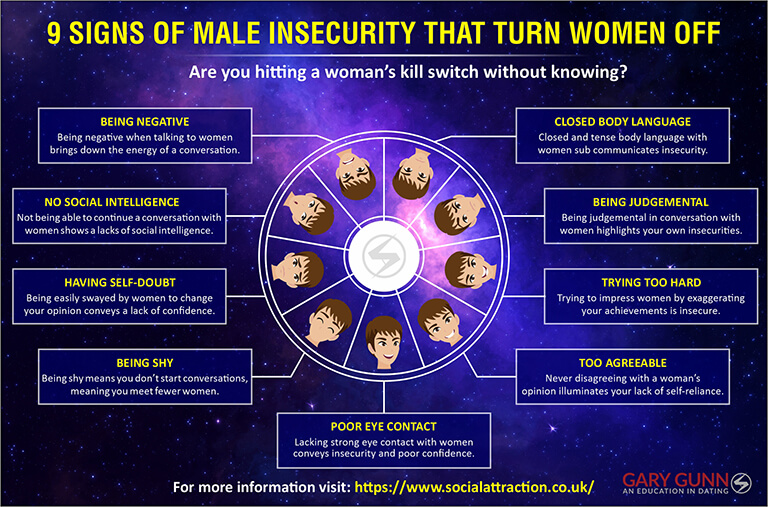 Nine signs of male insecurity that women find unattractive