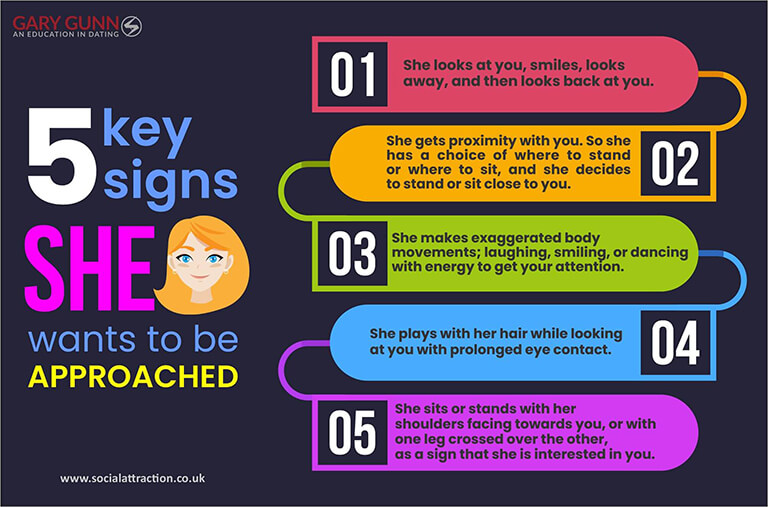 5 ways women show attraction with their eyes and body language