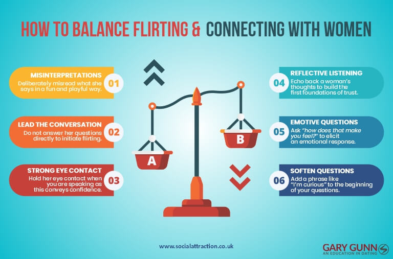 Three flirting techniques balancing perfectly with three ways to connect with women.