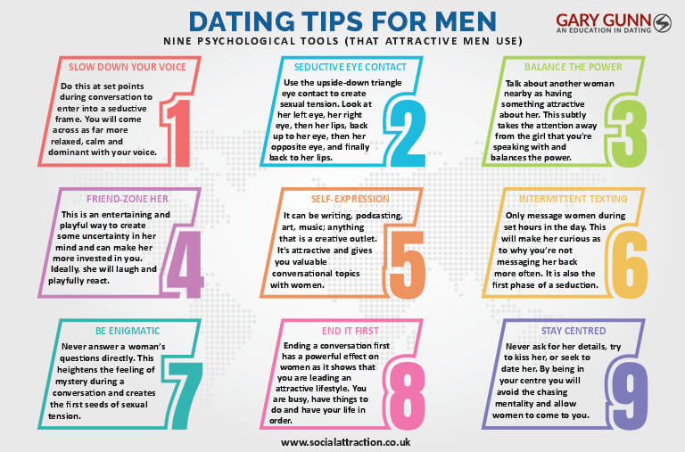 Nine dating tips that attractive men use