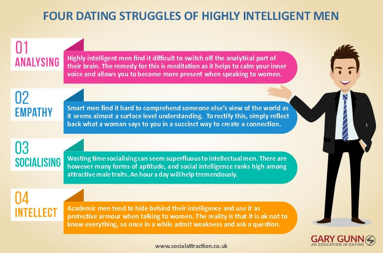 4 difficulties that intelligent men encounter when dating