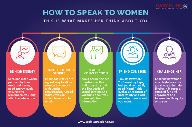Five ways to improve your conversations with women