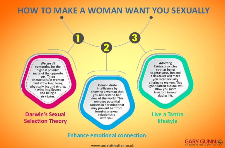 Three ways that make you more sexually attractive to women