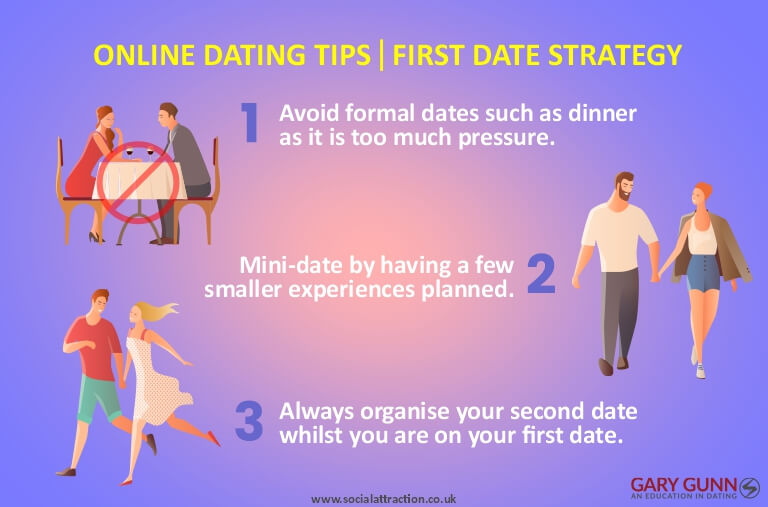 Three ways to make the most of your first date with women