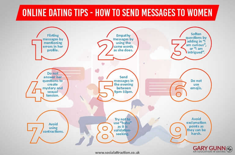 9 different ways to send online dating messages to women