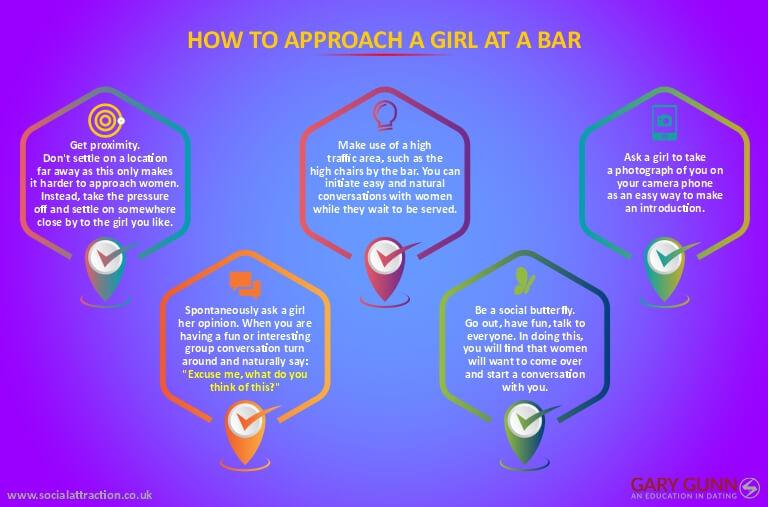 5 ways to meet women in bars