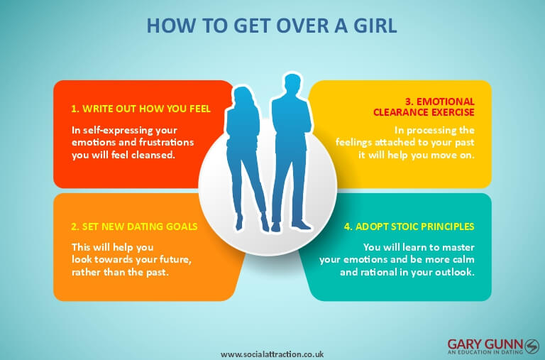 Four ways to get over a girl and regain your confidence