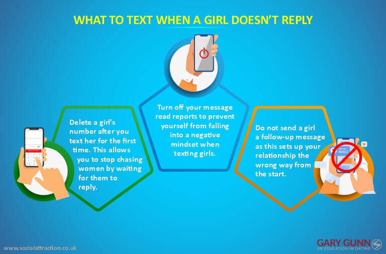 Three actions to take when a girl doesn't reply to your messages