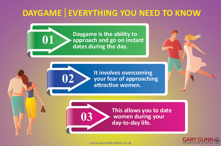 daygame overview outlining how to regain confidence with attracting women