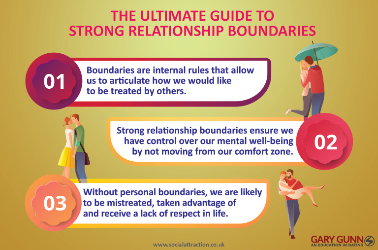 Overview of how to create strong relationship boundaries